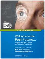 Are CPAs future-ready? Survey offers mixed reviews